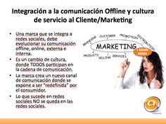 Integration of Social Media to your marketing & client service culture.