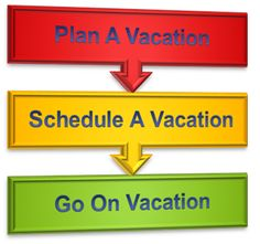 Plan the travel schedule and execute when Rasoi comes. Feel free to call:- 033 2582 210077/033 2582 2100
