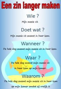 Home - meester Tim. Visible Learning, Fun Learning, Speech Language Therapy, Speech And Language, Learn Dutch, Dutch Language, Teacher Inspiration, School Posters, School Items