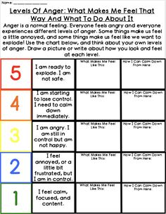 7 engaging worksheets and 2 cut & paste activities to help students understand their own anger and others' anger. Students will learn about identifying anger, identifying anger triggers and developing coping skills.