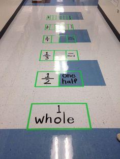 Love it! from Arthur Elementary OKCPS math math classroom 3rd Grade Fractions, Teaching Fractions, Second Grade Math, Math Fractions, Teaching Math, Math Math, Multiplication Games, Fun Math, Math College