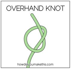 """The """"overhand knot"""" is a common way of tying the ends of thread when hand sewing. It is also useful for keeping threads grouped, like when making a braid, or for tying off weaving warp threads for fringe. It is often permanent or very difficult to untie, and can be used to keep yarns and Read More"""