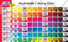 poli clay mixing chart