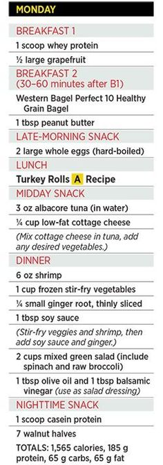 One day fat-blasting meal plan