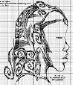 African lady x-stitch Fair Isle Knitting, Knitting Charts, Le Point, Blackwork, Stitch Patterns, Cross Stitch, Creative, Africans, Lady