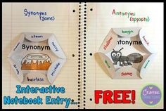 FREE Synonyms and Antonyms Interactive Notebook Entry! This blog post contains the materials to make a matching synonyms and antonyms anchor chart, as well!