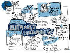 Dezentrale Zuhause Speicher: Zukunft der Energiewende. Graphic recording