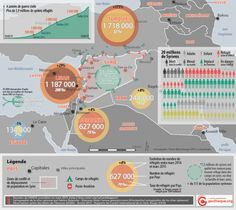 Un an de plus en Syrie… une cartographie actualisée des réfugiés syriens Carte des réfugiés syriens 2015-01-01 Geotheque
