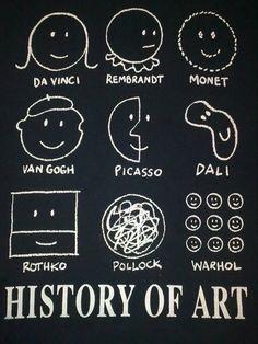 Funny Art History