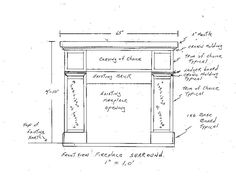 Fireplace Mantels Designs Plans | Remember to keep your hands no closer to a spinning blade or bit than ...