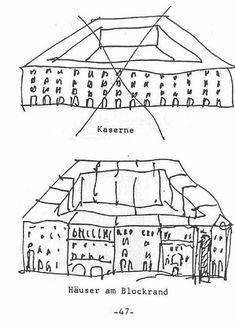 Architektur-Bibel of Leon and Rob Krier