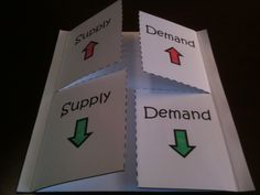 A three-dimensional graphic organizer my students used in our Economics: Supply and Demand lesson.