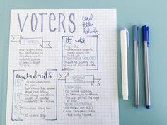 ... SCHOOL - Notes on Pinterest | Bullet journal, Writing an essay and