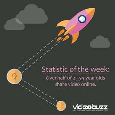 Looking for increased brand awareness? Look no further. Video is proving to be one of the best channels for this online. In addition, consumers are more likely to buy from brands that they see and trust, so the more times you're shared, the better!