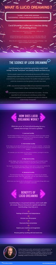 What Is Lucid Dreaming? (Infographic)