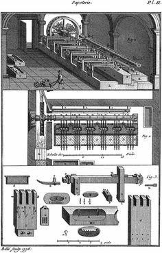 The Paper mills in the XVIII century.  Enciclopedie de Diderot et D'alembert