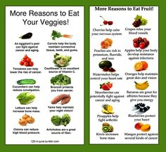 can you eat too much fruit what is the difference between fruit and vegetable