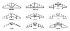 :: Havens South Designs ::  useful guide to truss patterns for open ceilings.