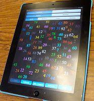 more iPad ideas for my classroom