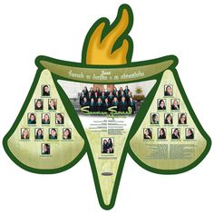 Placa de Formatura Serviço Social - UNIFACEX 2014.1