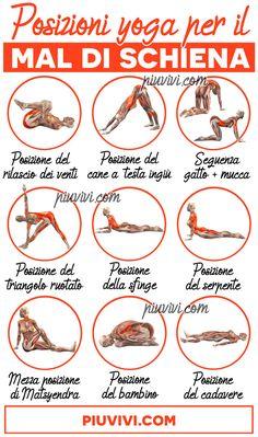 Kundalini Yoga, Yoga Meditation, Wellness Fitness, Yoga Fitness, Easy Workouts, At Home Workouts, Hata Yoga, Yoga Anatomy, Yoga Positions