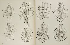 Picasso's Constellations, Abstract studies of a guitar, Ink Drawing 1924.