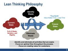 Lean Thinking by Operational Excellence Consulting