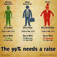 This is About right!!!!! AND LOOK AT THE CEO SIZE!!!!!! A REAL HAMBURGER MCGEE!!!!!!!! GUESS MONEY MEANS U INCREASE IN SIZE!!!!! LOL GUESS I'LL REMAIN POOR!!!!!! DAMN THAT EXTRA LRG SHIT!!!!!! LOL SOME WHAT KIDDING! !!!!'ALWAYS ONMY HUSTLE TO BECOME BETTER! !!!! AND U CONTROL THE FORK NOT THE FORK CONTROLLING YOU! !!!!