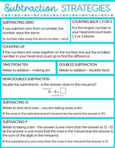 Teaching a range of subtraction strategies is important if we want kids to have mastery over the subtraction facts to Teaching Subtraction, Subtraction Strategies, Subtraction Games, Teaching Math, Teaching Ideas, Multiplication, Addition Strategies, Kindergarten Math, Fractions
