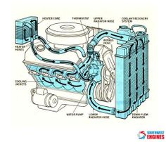 D C D Db E F A C on 235 Chevy Engine Exploded Diagram