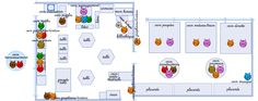 Map, Voici, Deco Design, Link, School, Kindergarten Classroom, Classroom, Game Room, Seasons