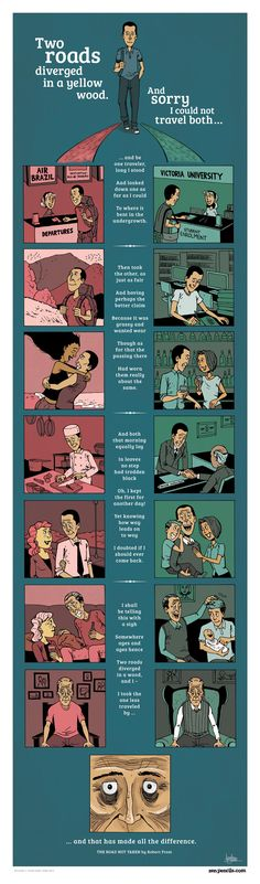 "Two road diverged - Cartoon by ZenPencils - ""Remember, you're already luckier than many people if you can choose your own path. So don't regret the decisions you've made, look ahead and embrace the challenges and chances. Different paths may allow you experience differently, but at the end of the day, you'll still have a brilliant life that is unique to you."""
