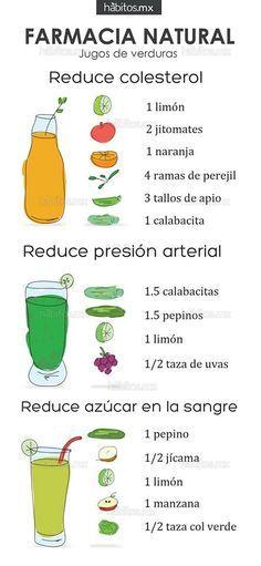 Hábitos Health Coaching   JUGOS DE VERDURAS REDUCE COLESTEROL/REDUCE PRESIÓN ARTERIAL/REDUCE AZÚCAR EN LA SANGRE