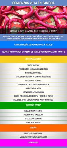 Diseño de indumentaria INSCRIPCIONES 2014