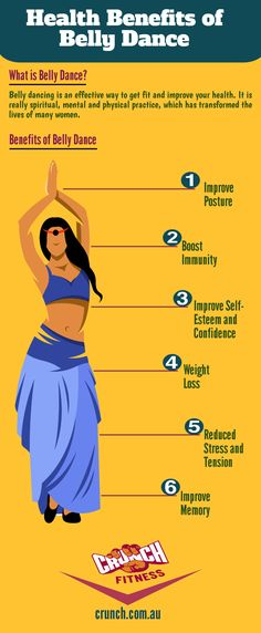 Belly dance is one of the popular forms of dancing. It helps bring the body in shape while you enjoy dancing to the rich and exotic sounds of middle eastern music. A lot of women have so far experienced changes in their bodies through regular practice of this dance form. Go through this infographic to have a clear idea about the health benefits of belly dance.