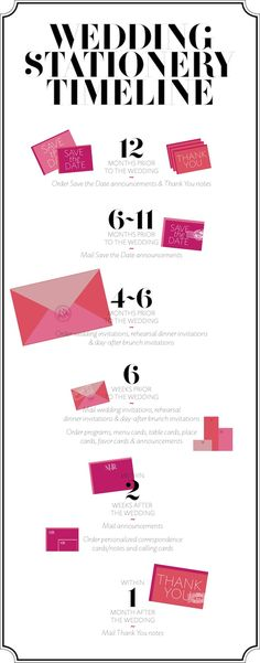 The Essential Wedding Stationery Timeline.I thought you'd have more time for the wedding. Seix weeks before wedding ang invitations pala. I thought 3 months hehe Wedding Planning Tips, Wedding Tips, Wedding Details, Wedding Events, Our Wedding, Dream Wedding, Weddings, Wedding Timeline, Wedding Stuff