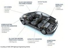 Rare earths in a car – where they're used (answer - all over) The Next Gold Rush: Rare Earth Metals