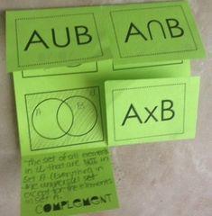 $2 I used this foldable to introduce Set Theory to my Algebra 1 students. It includes Union, Intersection, Complement, and Cross Product. Inside the foldable I have students explain what element would be included given the Universal Set, Set A, and Set B. We then shade the Venn diagrams to give an additional representation. The foldable is a great study tool!