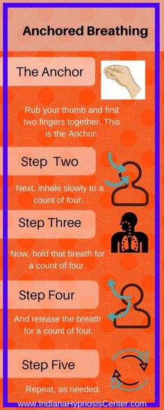Anti Smoking System: Beta waves - Anchored Breathing This is the very s...