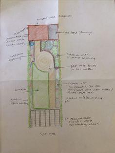 Schets ontwerp tuin