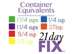 A little #21DFX Cheat sheet for you! These measurements are great for when you are trying to learn the actual serving size of your macros aka containers on the 21 Day Fix and 21 Day Fix extreme! It's all about portion control! http://andreawilliams.com/exercise/21-day-fix-extreme/