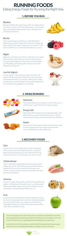 Foods – Eating Energy Foods for Running the Right Way Running Foods will be ideal for runners, cyclists, weight lifters. Don't know…Running Foods will be ideal for runners, cyclists, weight lifters. Get Healthy, Healthy Tips, Healthy Snacks, Healthy Recipes, Gym Nutrition, Nutrition Poster, Nutrition For Runners, Best Food For Runners, Foods For Runners