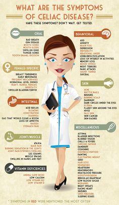 Are you gluten sensitive?