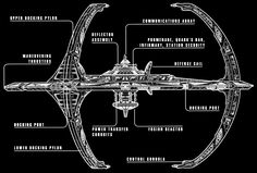 Deep Space Nine Space Station - Bing Images