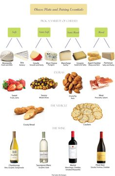 Cheese-Pairings Snacks With Wine, Appetizers For Wine, Cheese Boards, Food Pairing, Wine Cheese Pairing, Cheese Pairings, Wine And Cheese Party, Wine Pairings, Cheese Plates