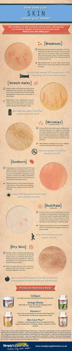 Did you know that markings and outbreaks on the skin may be an indicator of underlying health issues? See our infographic for more! What is your skin telling you?