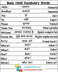 Interested in Hindi Language Learning? This guide was written for Hindi Beginners that don't know where to start learning Hindi language. English Learning Spoken, Learn English Speaking, Teaching English Grammar, English Vocabulary Words, Learn English Words, English Grammar Basic, Vocabulary Meaning, Tenses English, English Sentences