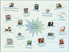 Edumorfosis: Nuevas perspectivas educativas del milenio