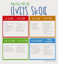 Livets Skole Barn Crafts, Family Planner, Baby Hacks, My Children, Early Childhood, Kids And Parenting, Life Hacks, Kindergarten, Classroom
