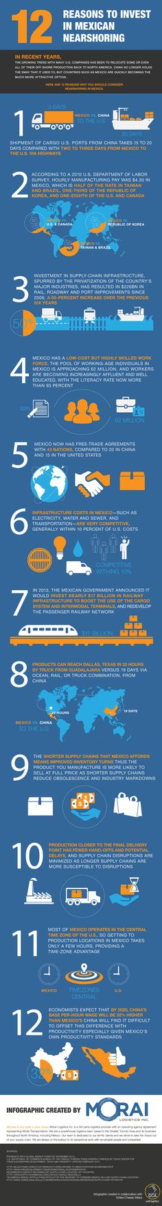 morai-logistics-12-reasons-to-invest-in-mexican-nearshoring